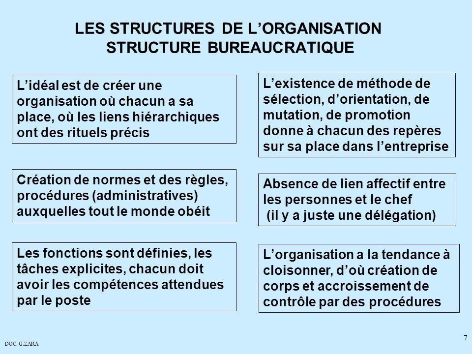 LES STRUCTURES DE L'ORGANISATION STRUCTURE BUREAUCRATIQUE