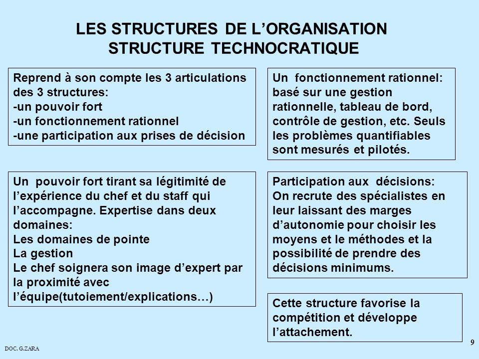 LES STRUCTURES DE L'ORGANISATION STRUCTURE TECHNOCRATIQUE