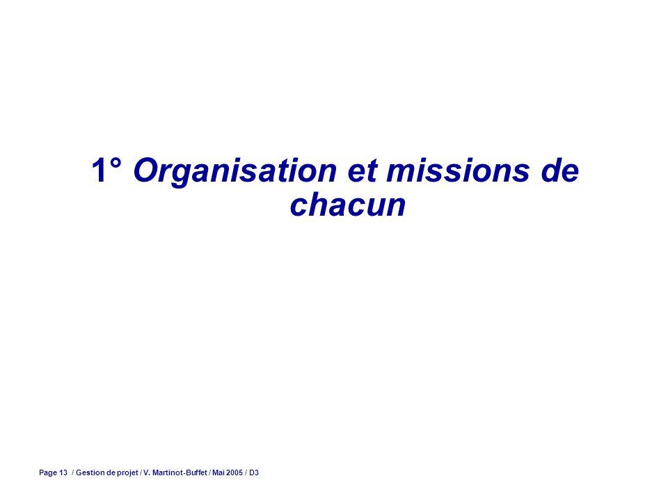 1° Organisation et missions de chacun