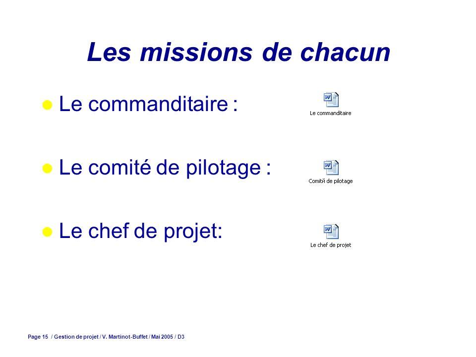Les missions de chacun Le commanditaire : Le comité de pilotage :