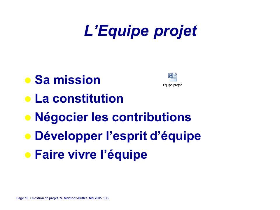 L'Equipe projet Sa mission La constitution Négocier les contributions