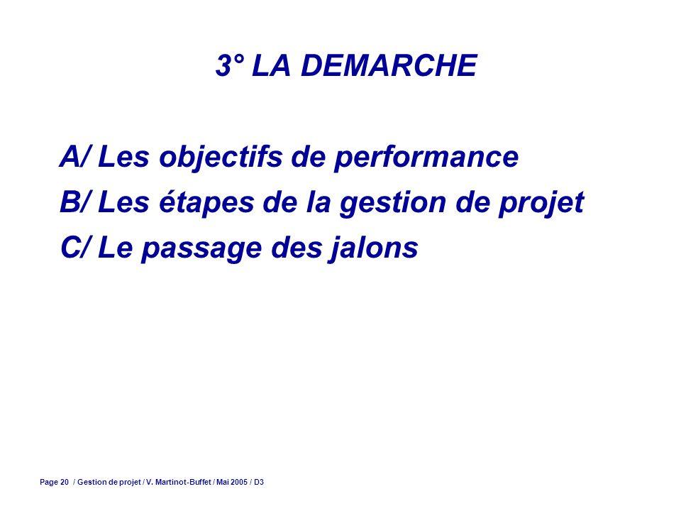 A/ Les objectifs de performance B/ Les étapes de la gestion de projet