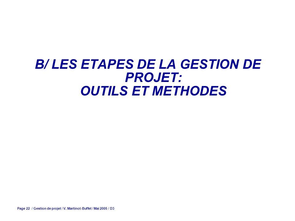 B/ LES ETAPES DE LA GESTION DE PROJET: OUTILS ET METHODES