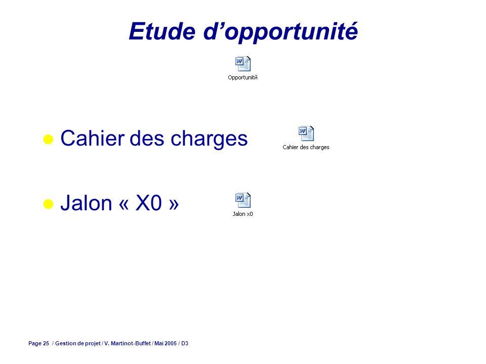Etude d'opportunité Cahier des charges Jalon « X0 »