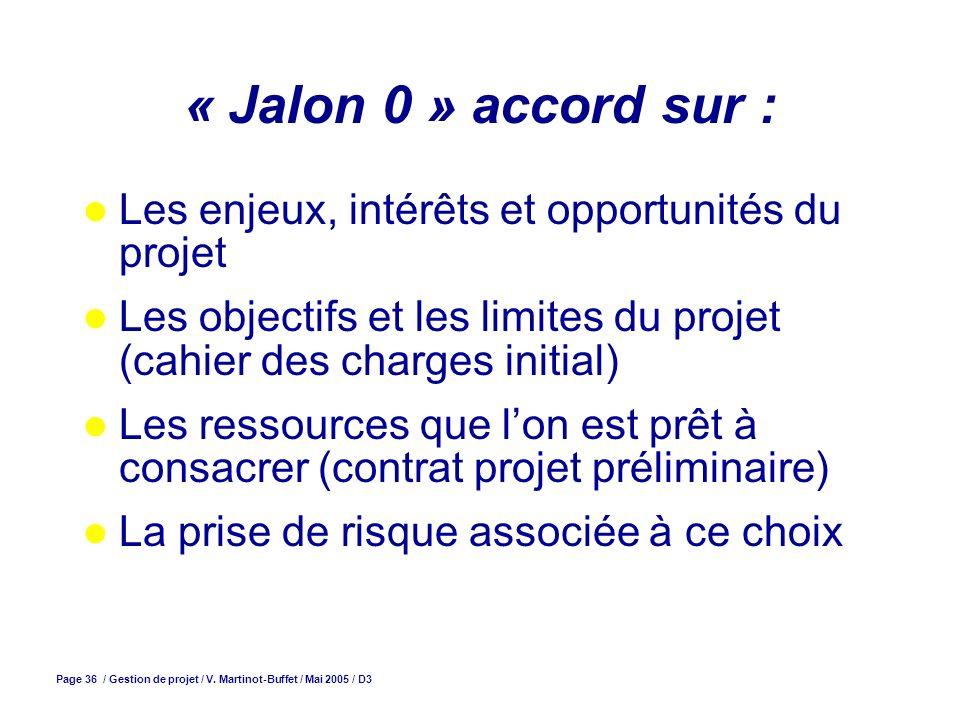 « Jalon 0 » accord sur : Les enjeux, intérêts et opportunités du projet. Les objectifs et les limites du projet (cahier des charges initial)