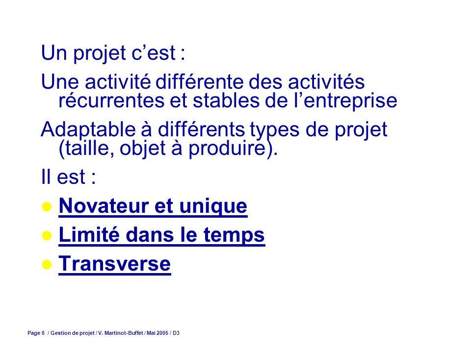 Adaptable à différents types de projet (taille, objet à produire).