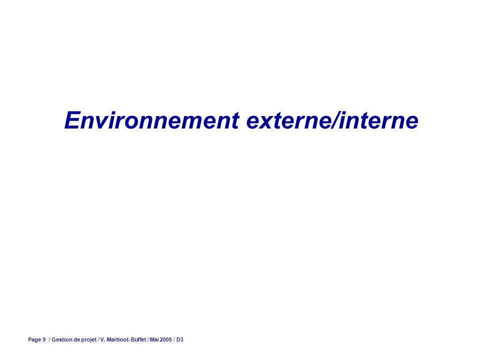Environnement externe/interne