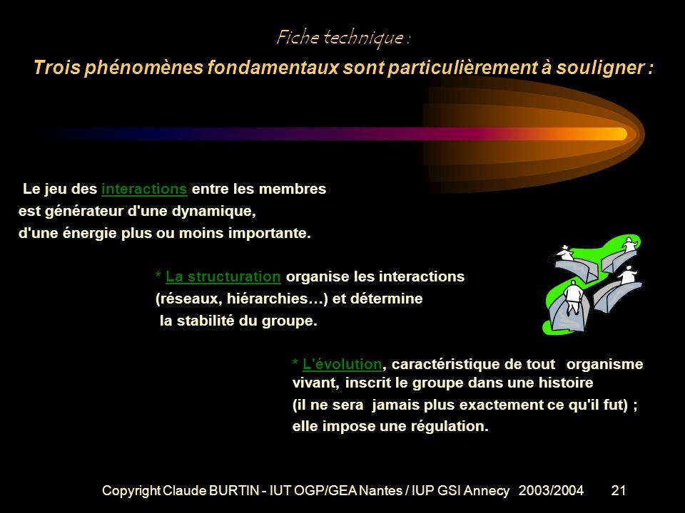 Fiche technique : Trois phénomènes fondamentaux sont particulièrement à souligner :