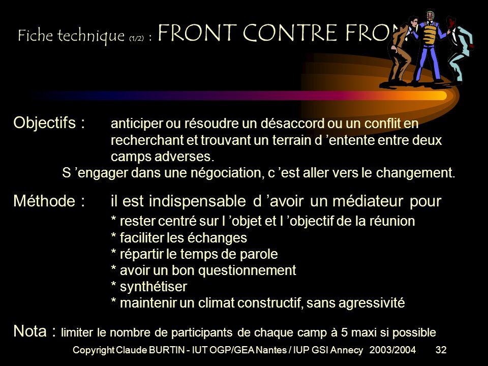 Fiche technique (1/2) : FRONT CONTRE FRONT
