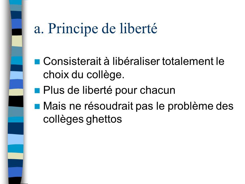 a. Principe de liberté Consisterait à libéraliser totalement le choix du collège. Plus de liberté pour chacun.