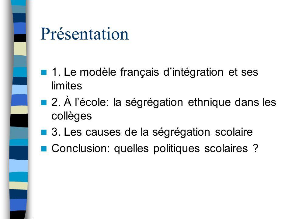 Présentation 1. Le modèle français d'intégration et ses limites