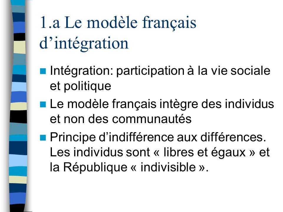 1.a Le modèle français d'intégration