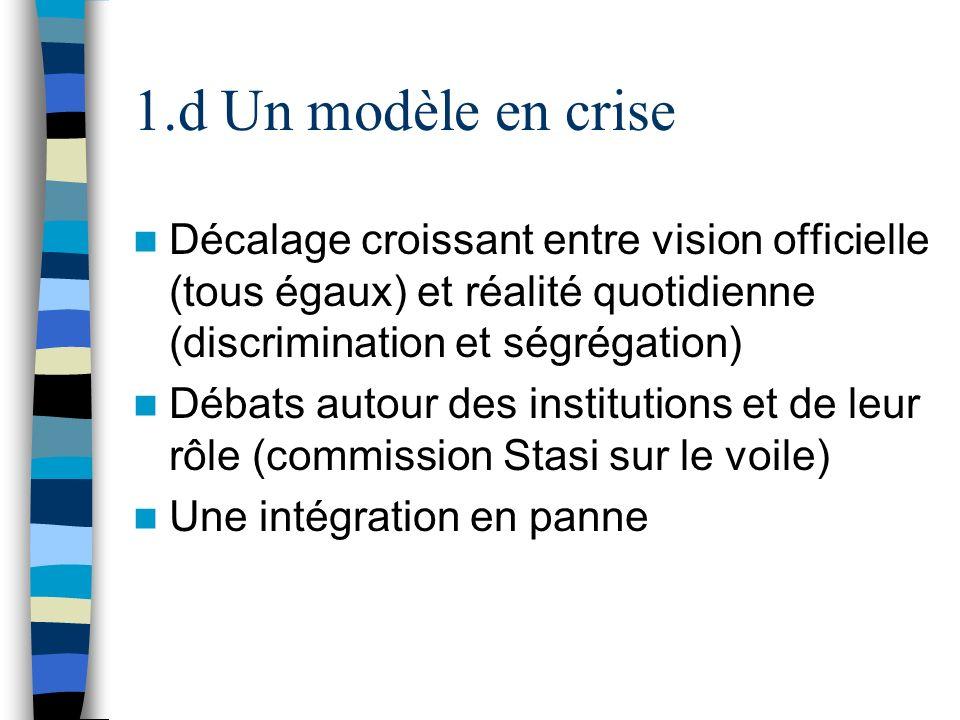 1.d Un modèle en crise Décalage croissant entre vision officielle (tous égaux) et réalité quotidienne (discrimination et ségrégation)