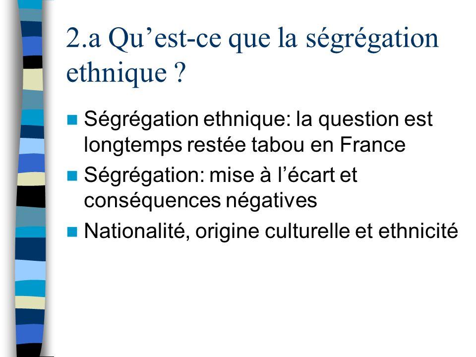 2.a Qu'est-ce que la ségrégation ethnique