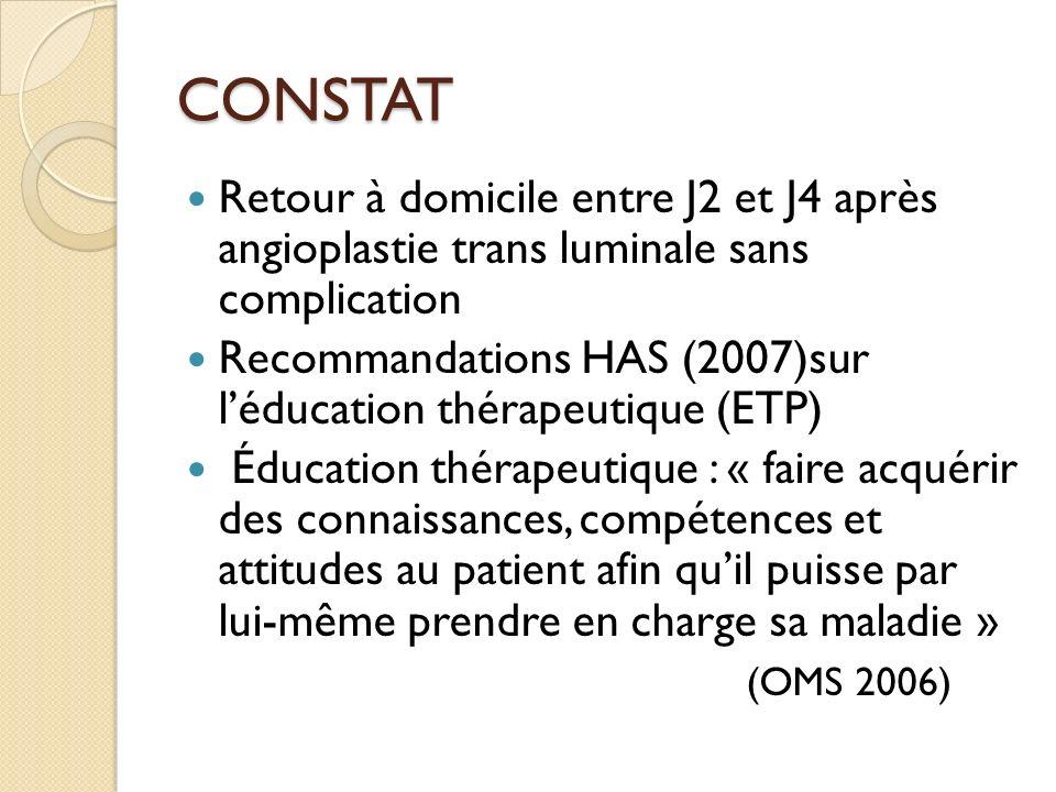 CONSTAT Retour à domicile entre J2 et J4 après angioplastie trans luminale sans complication.