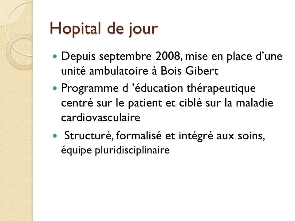 Hopital de jour Depuis septembre 2008, mise en place d'une unité ambulatoire à Bois Gibert.