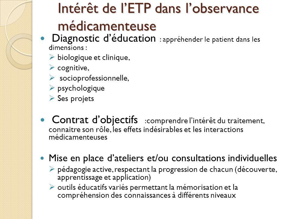 Intérêt de l'ETP dans l'observance médicamenteuse