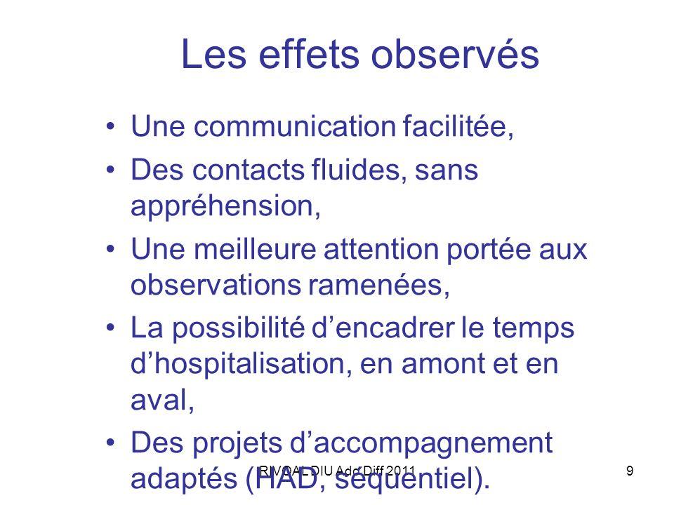 Les effets observés Une communication facilitée,