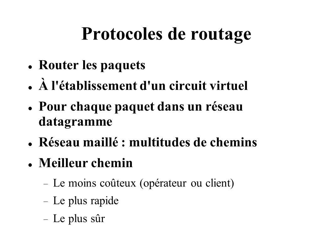 Protocoles de routage Router les paquets