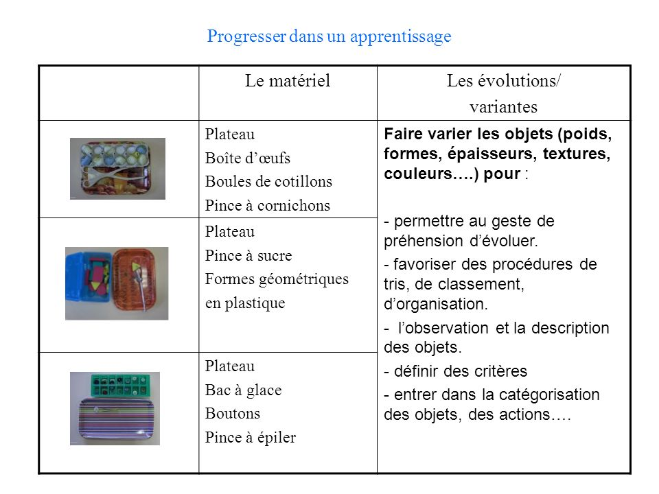 Progresser dans un apprentissage
