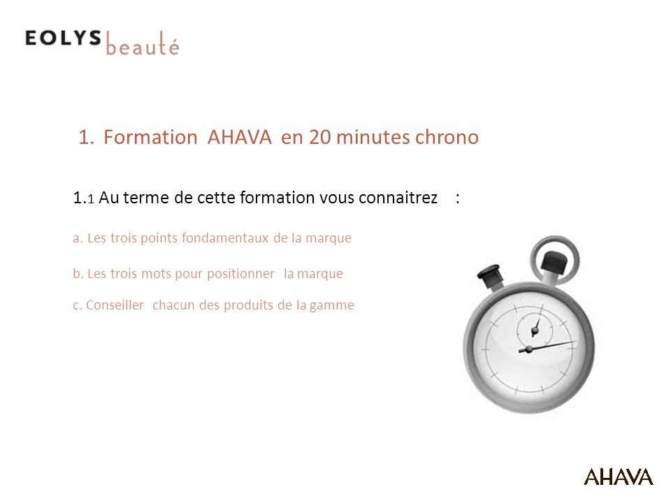 Formation AHAVA en 20 minutes chrono
