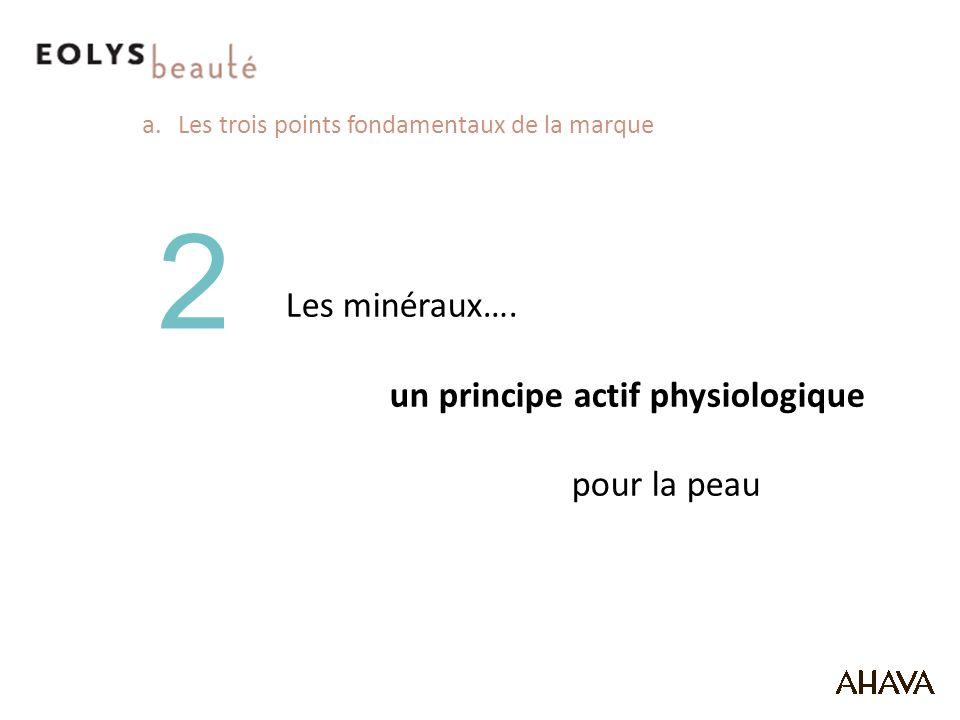 un principe actif physiologique