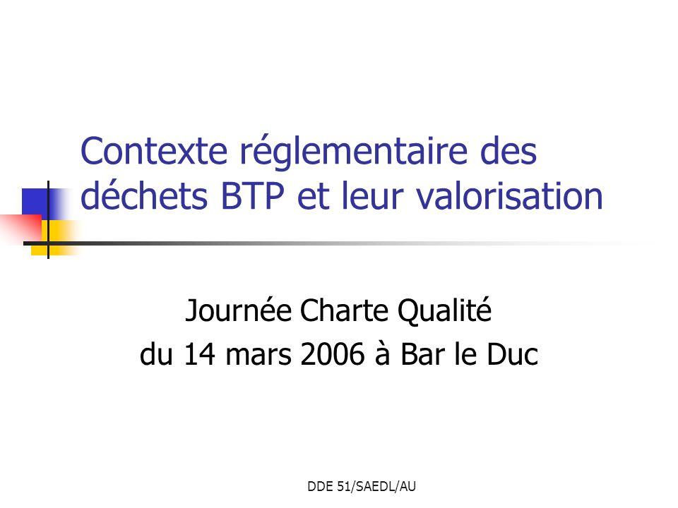 Contexte réglementaire des déchets BTP et leur valorisation