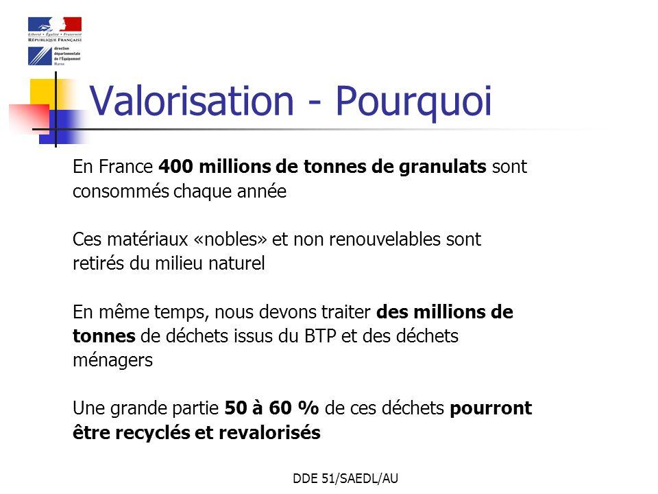 Valorisation - Pourquoi
