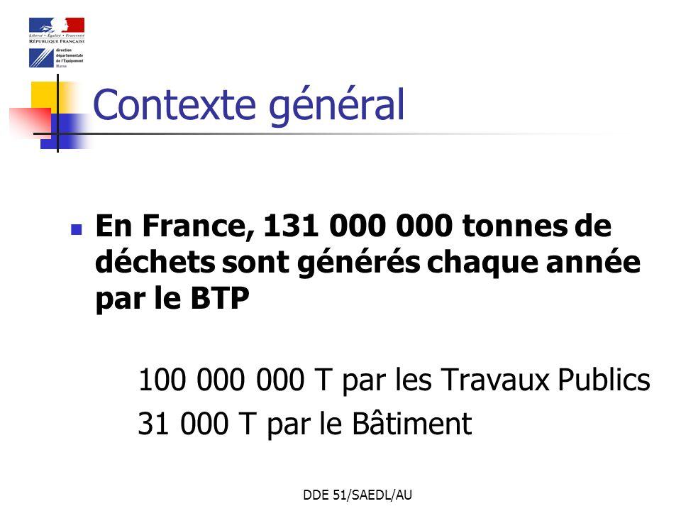 Contexte général En France, 131 000 000 tonnes de déchets sont générés chaque année par le BTP. 100 000 000 T par les Travaux Publics.
