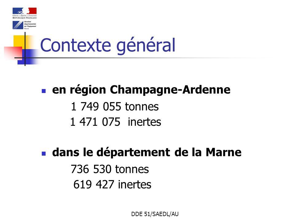 Contexte général 1 749 055 tonnes 736 530 tonnes