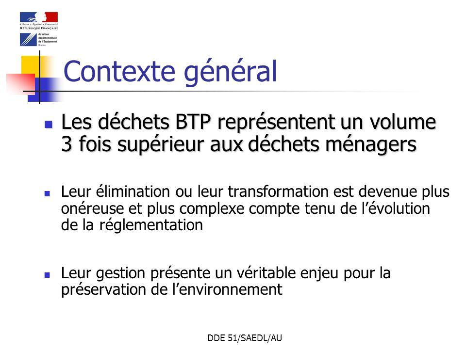 Contexte général Les déchets BTP représentent un volume 3 fois supérieur aux déchets ménagers.