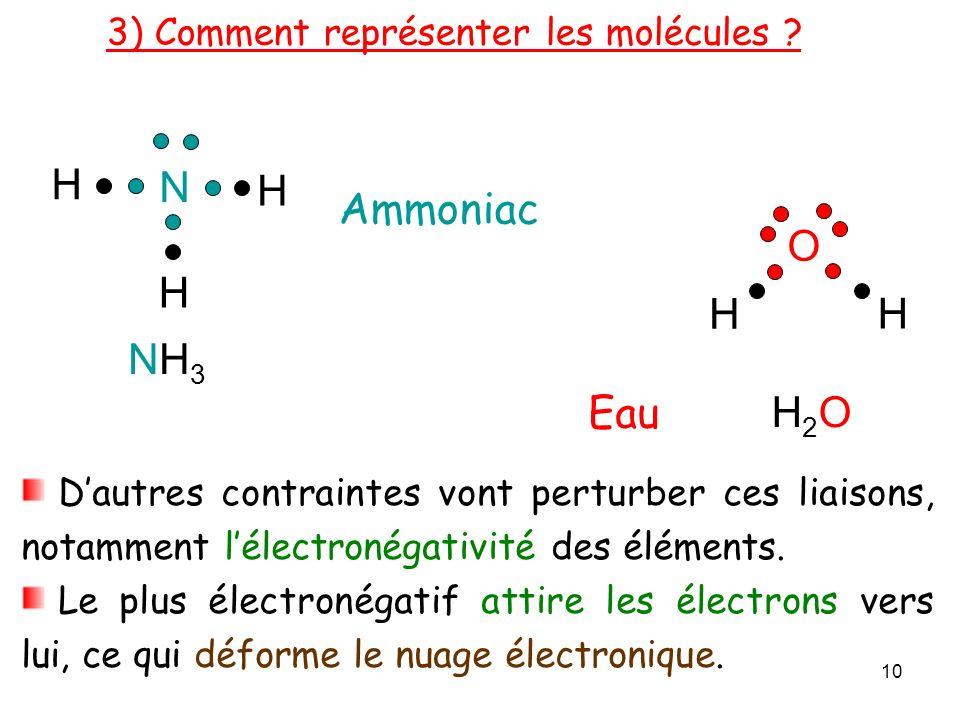 H N H Ammoniac O H H H NH3 Eau H2O