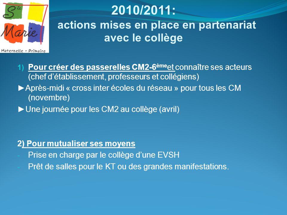 2010/2011: actions mises en place en partenariat avec le collège