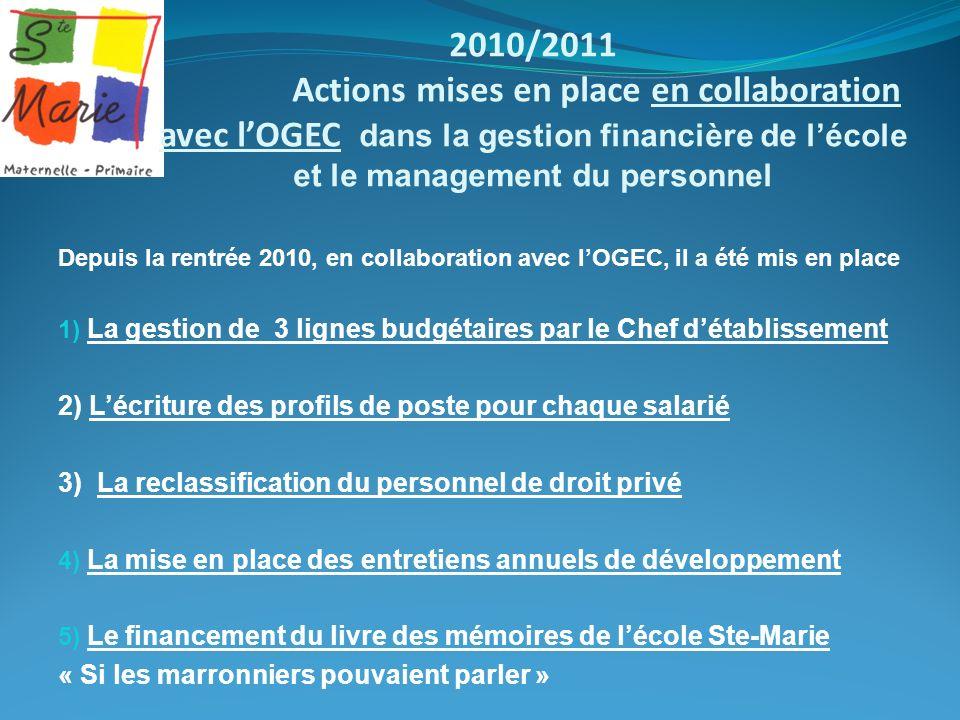2010/2011 Actions mises en place en collaboration avec l'OGEC dans la gestion financière de l'école et le management du personnel