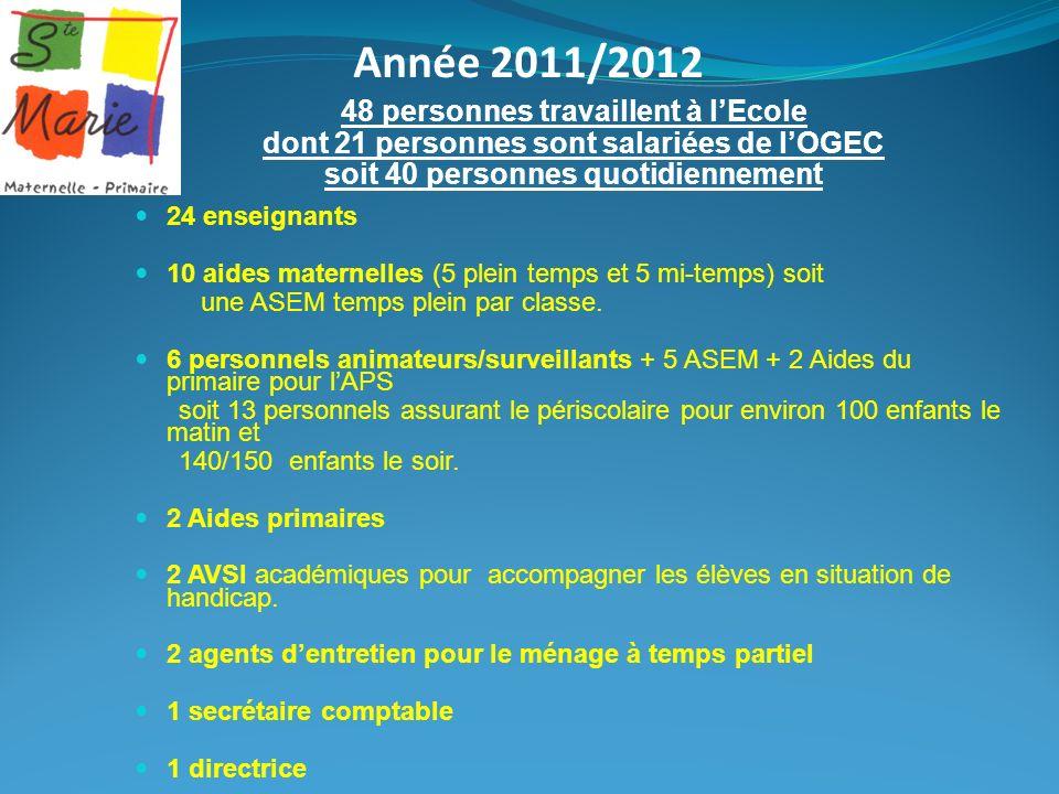 Année 2011/2012 48 personnes travaillent à l'Ecole