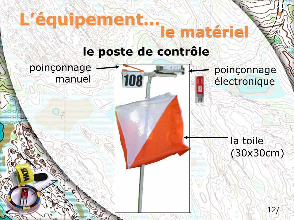 L'équipement… le matériel le poste de contrôle poinçonnage manuel