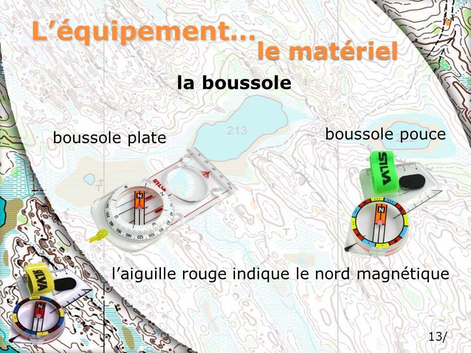 L'équipement… le matériel la boussole boussole pouce boussole plate