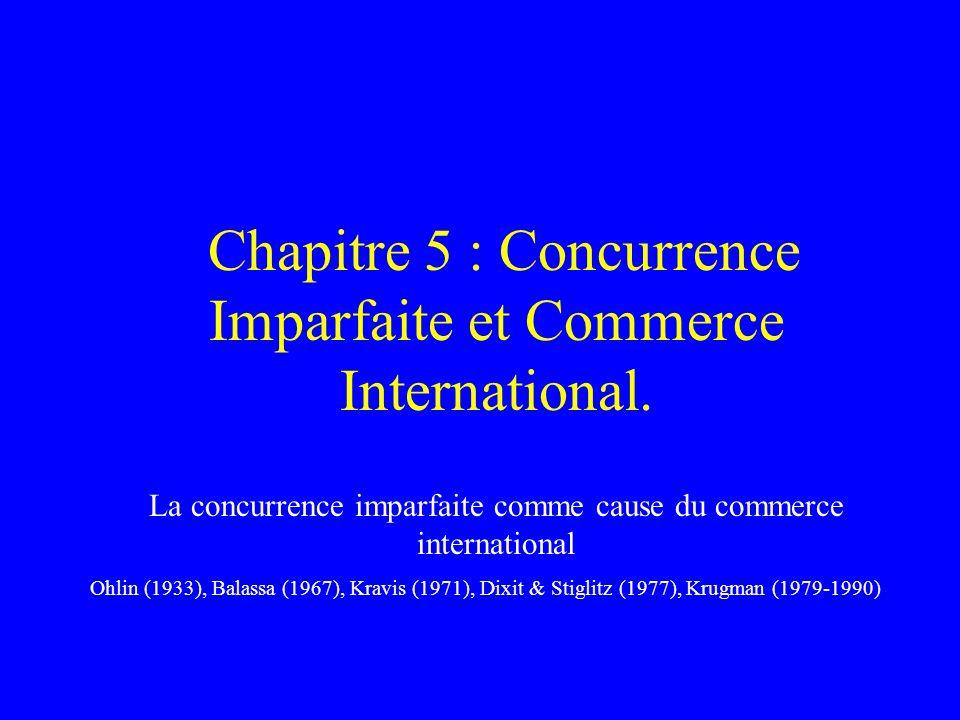 Chapitre 5 : Concurrence Imparfaite et Commerce International.