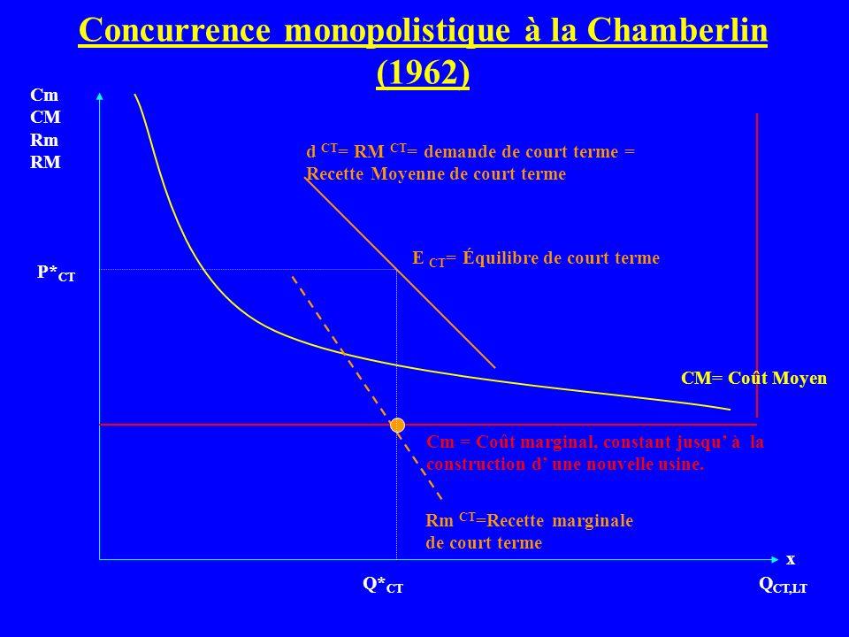 Concurrence monopolistique à la Chamberlin (1962)