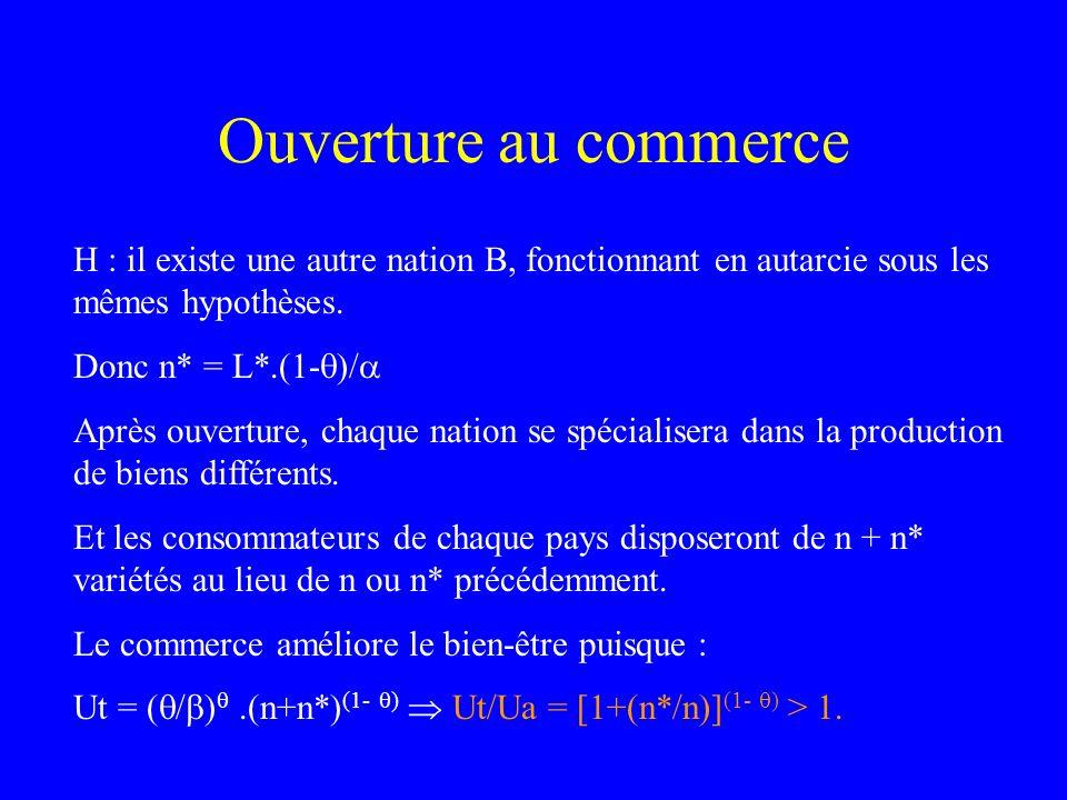 Ouverture au commerce H : il existe une autre nation B, fonctionnant en autarcie sous les mêmes hypothèses.