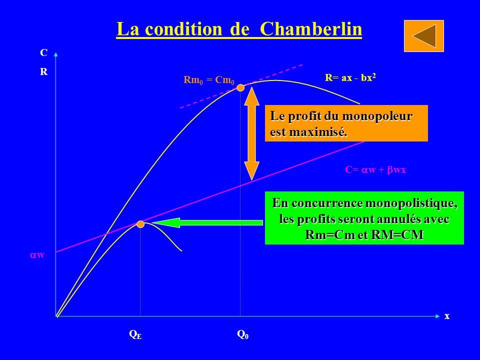 La condition de Chamberlin