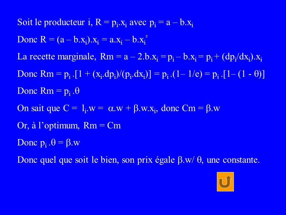 Soit le producteur i, R = pi.xi avec pi = a – b.xi