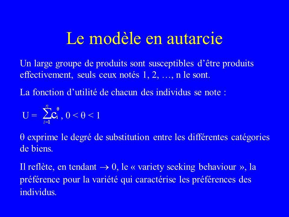 Le modèle en autarcie Un large groupe de produits sont susceptibles d'être produits effectivement, seuls ceux notés 1, 2, …, n le sont.