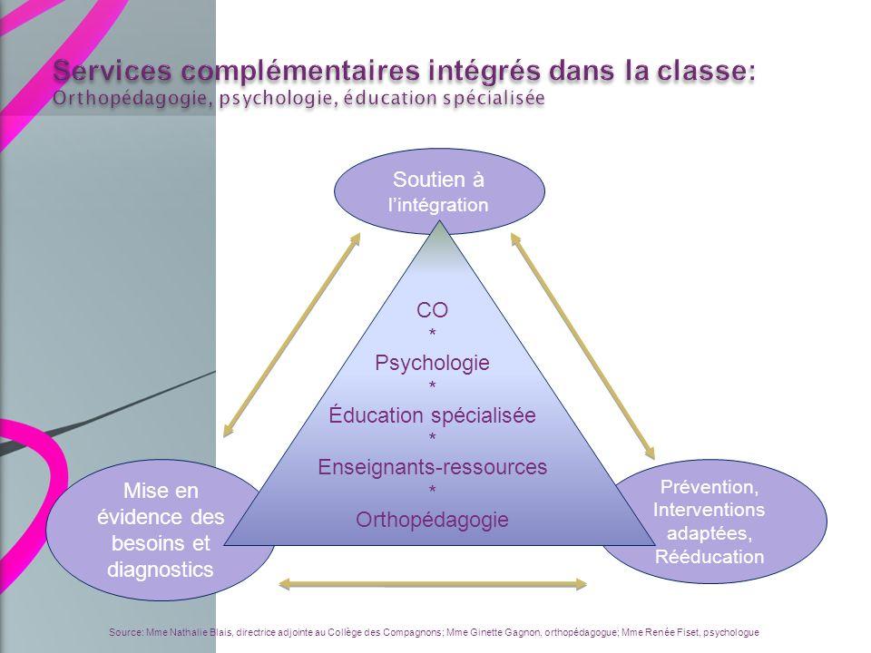 Services complémentaires intégrés dans la classe: Orthopédagogie, psychologie, éducation spécialisée