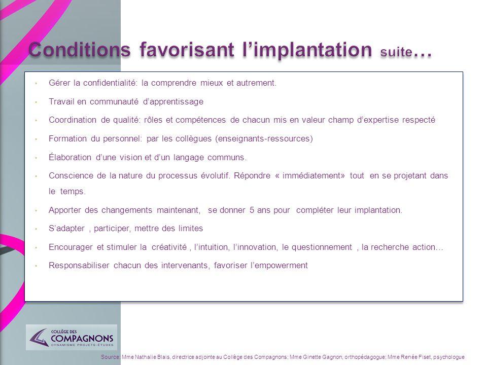 Conditions favorisant l'implantation suite…