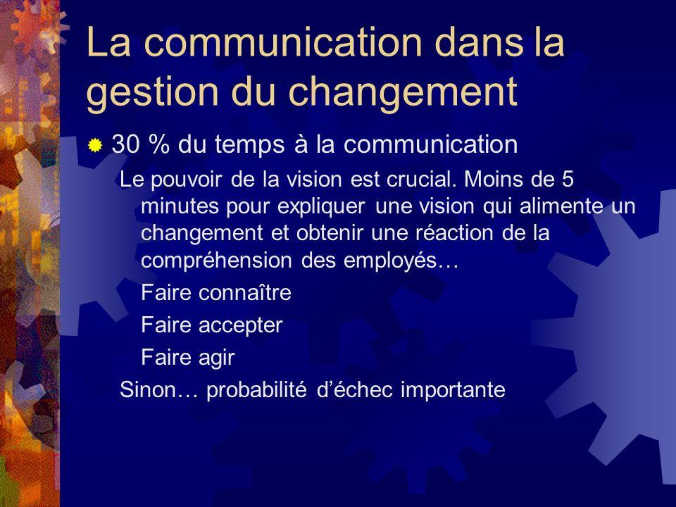 La communication dans la gestion du changement