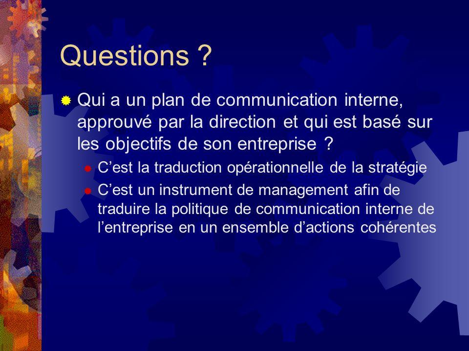 Questions Qui a un plan de communication interne, approuvé par la direction et qui est basé sur les objectifs de son entreprise