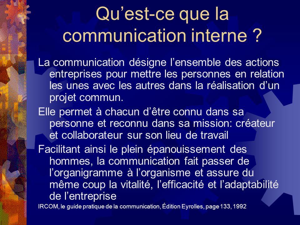 Qu'est-ce que la communication interne