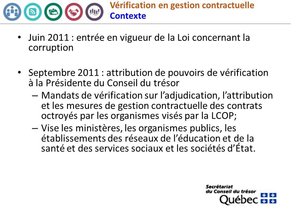 Vérification en gestion contractuelle Contexte