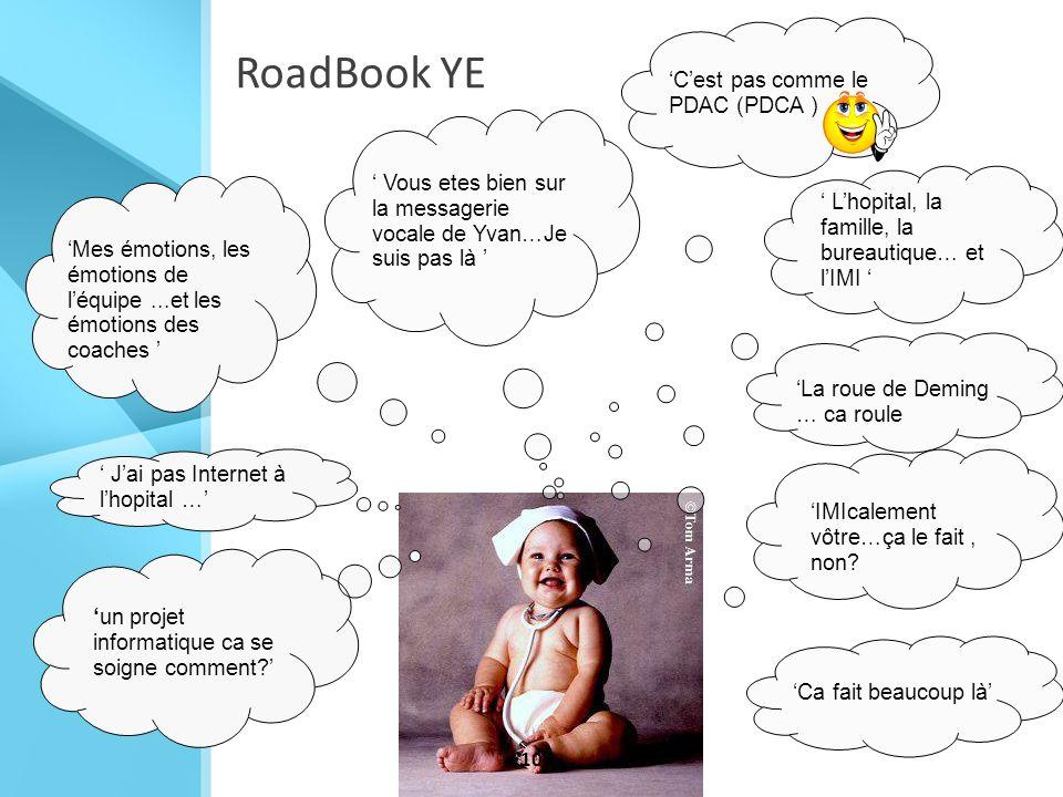 RoadBook YE 'C'est pas comme le PDAC (PDCA )